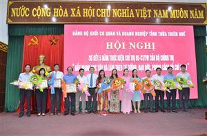 Chi bộ Bảo tàng Hồ Chí Minh Thừa Thiên Huế, 5 năm thực hiện Chỉ thị 05